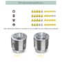 Eleaf-istick-ikonn-220wa coils